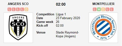 Prediksi Skor Angers SCO vs Montpellier 23 Febuari 2020