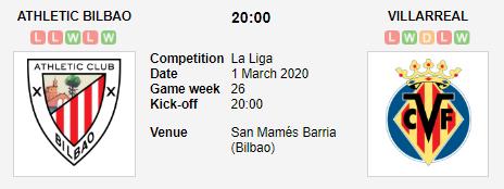 Prediksi Skor Athletic Bilbao vs Villarreal 1 Maret 2020
