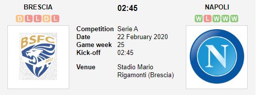 Prediksi Skor Brescia vs Napoli 22 Febuari 2020