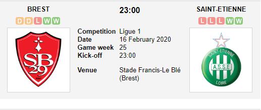 Prediksi Skor Brest vs Saint-Etienne 16 Febuari 2020