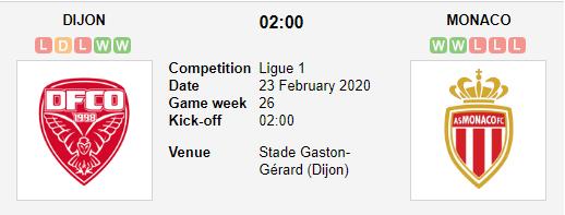 Prediksi Skor Dijon vs Monaco 23 Febuari 2020