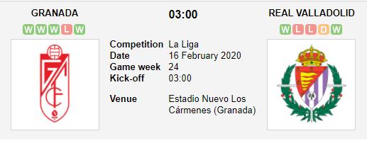 Prediksi Skor Granada vs Real Valladolid 16 Febuari 2020