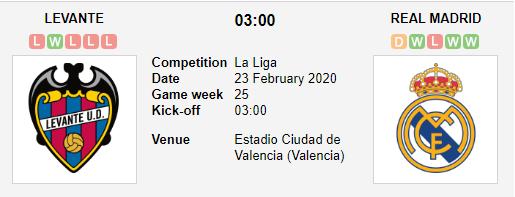 Prediksi Skor Levante vs Real Madrid 23 Febuari 2020