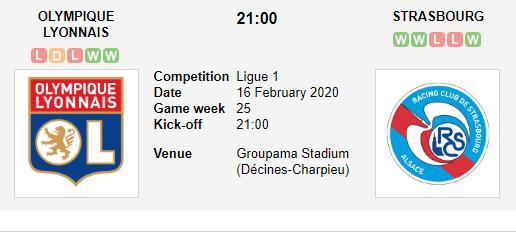 Prediksi Skor Olympique Lyonnais vs Strasbourg 16 Febuari 2020