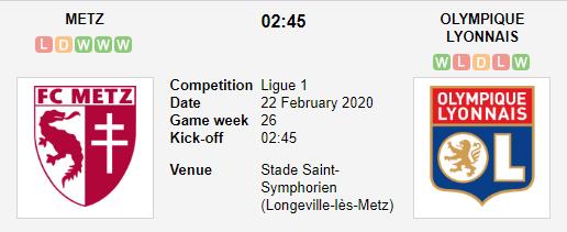 Prediksi Skor Metz vs Olympique Lyonnais 22 Febuari 2020