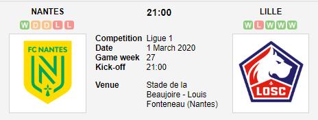 Prediksi Skor Nantes vs Lille 1 Maret 2020