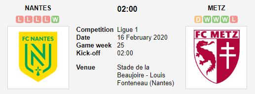 Prediksi Skor Nantes vs Metz 16 Febuari 2020