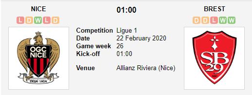 Prediksi Skor Nice vs Brest 22 Febuari 2020