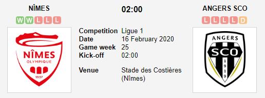 Prediksi Skor Nimes vs Angers SCO 16 Febuari 2020