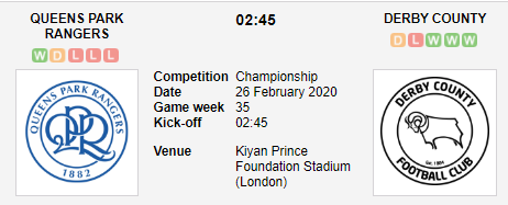 Prediksi Skor Queens Park Rangers vs Derby County 26 Februari 2020