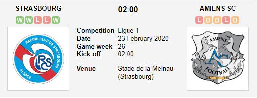 Prediksi Skor Strasbourg vs Amiens SC 23 Febuari 2020