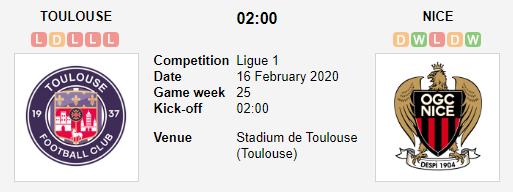 Prediksi Skor Toulouse vs Nice 16 Febuari 2020