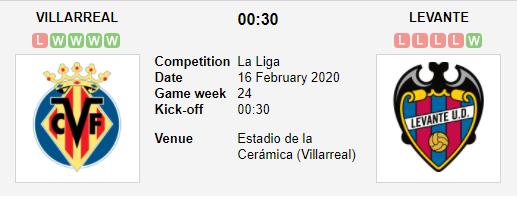 Prediksi Skor Villarreal vs Levante 16 Febuari 2020