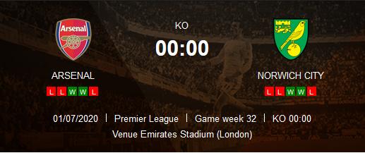 Prediksi Skor Arsenal vs Norwich City 2 Juni 2020