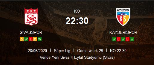 Prediksi Skor Sivasspor vs Kayserispor 28 Juni 2020