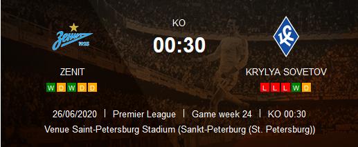 Prediksi Skor Zenit vs Krylya Sovetov 27 Juni 2020