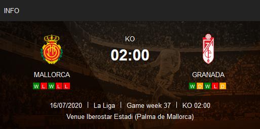Prediksi Mallorca vs Granada 16 Juli 2020